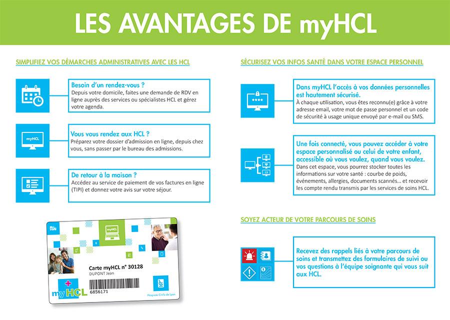 myHCL, le service en ligne pour les patients des Hospices Civils de Lyon