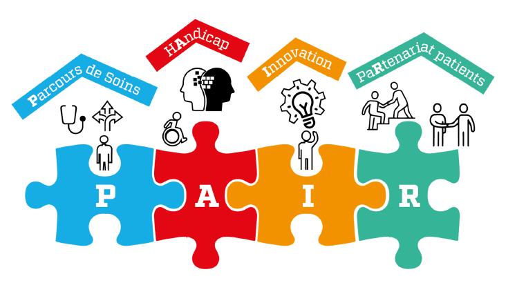 Logo PAIR: 4 pièces de puzzle. De gauche à droite: Parcours de Soin, Handicap, Innovation, Partenariat. Plusieurs illustration: un stéthoscope,  2 personnes qui se serrent la main, une personne avec une ampoule au dessus de la tête, une personne en fauteuil roulant, un chemin avec 3 voies